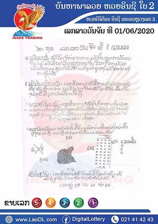 ปัญหาพารวย 8/6/2563, ปัญหาพารวย 8-6-2563, ปัญหาพารวย, ปัญหาพารวย 8 มิ.ย. 2563, หวยลาว, เลขลาว
