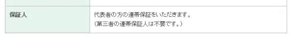 埼玉りそな銀行ビジネスローン「埼玉倶楽部」