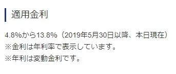 4位.ジャパンネット銀行「ビジネスローン(法人・個人事業主向け)」
