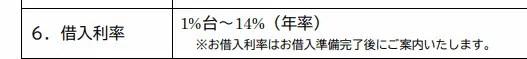 5位.みずほ銀行「みずほスマートビジネスローン」