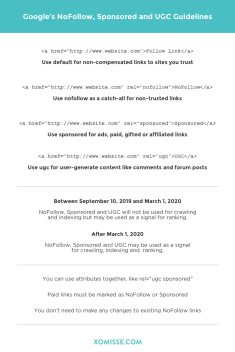 Google's NoFollow, Sponsored and UGC Guidelines