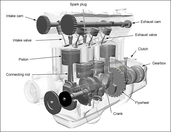 4 cylinder car engine diagram schematic diagram today Automobile with Combustion Engine diagram 4 cylinder car engine diagram file ap98449 four stroke combustion engine car diagram simple 4 cylinder car engine diagram