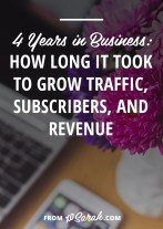 Because it often looks like people are popping up out of no where with 6-figure businesses, today I thought I'd give you the year by year breakdown of my business and share how I've grown my traffic, subscribers, and income over the past four years.