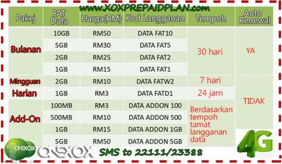 pelan-data-baru-onexox-2017