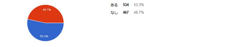 aenquate-result13