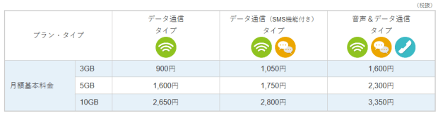 mvno-free-charge01