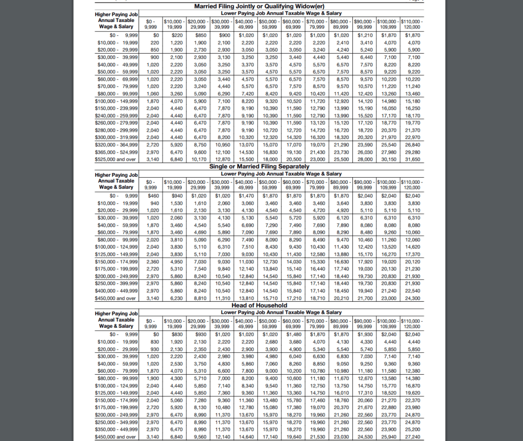 w4 2020 form Jobs Annual Taxable Wage and Salary Sheet