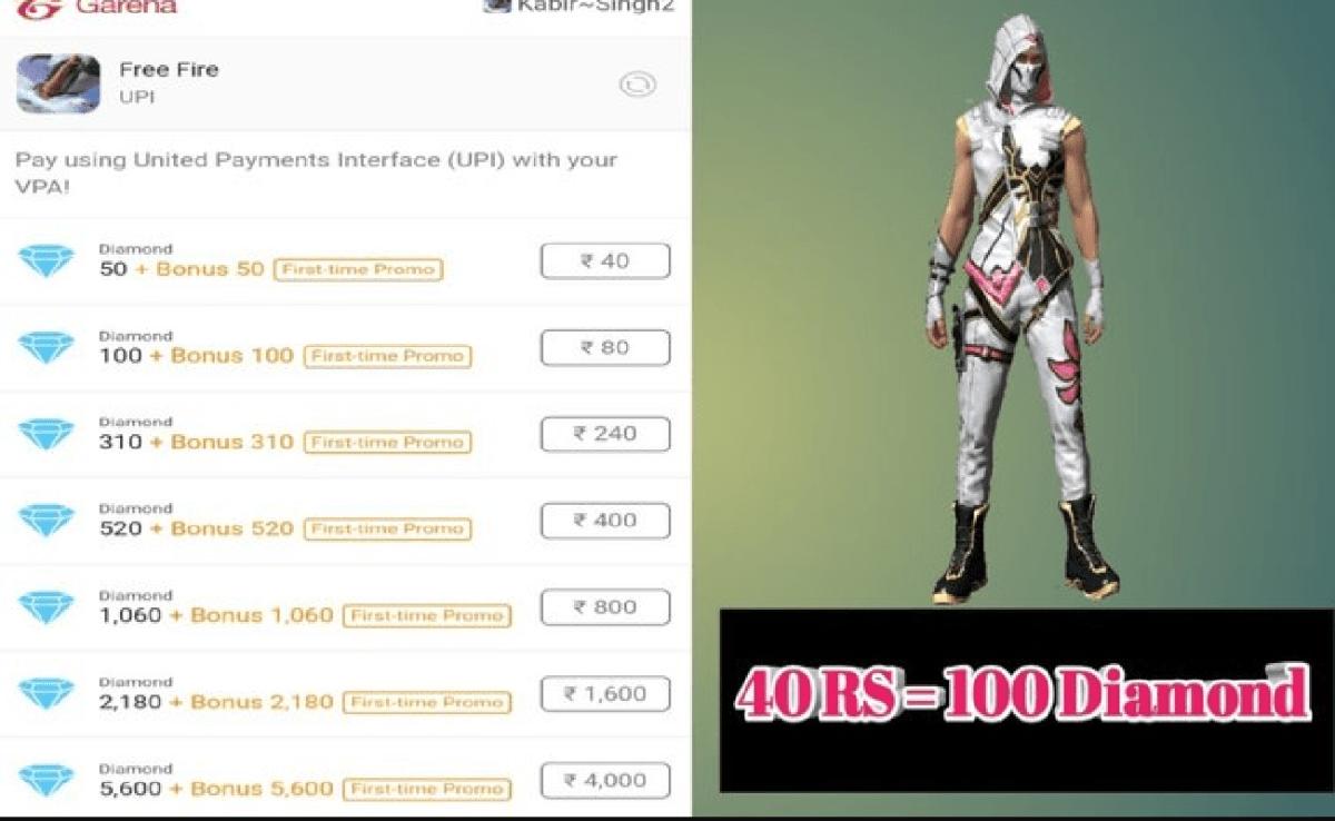 100年に2021%トップアップボーナスを獲得する方法の画像
