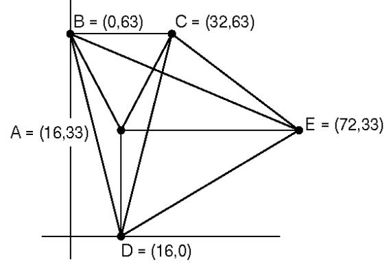 integer-pentagon