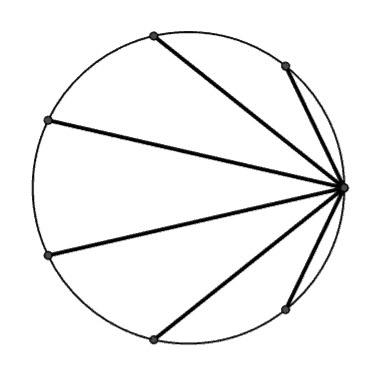Przykład dla N=6