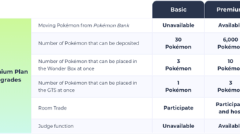 Pokemon_HOME_Premium_Plans