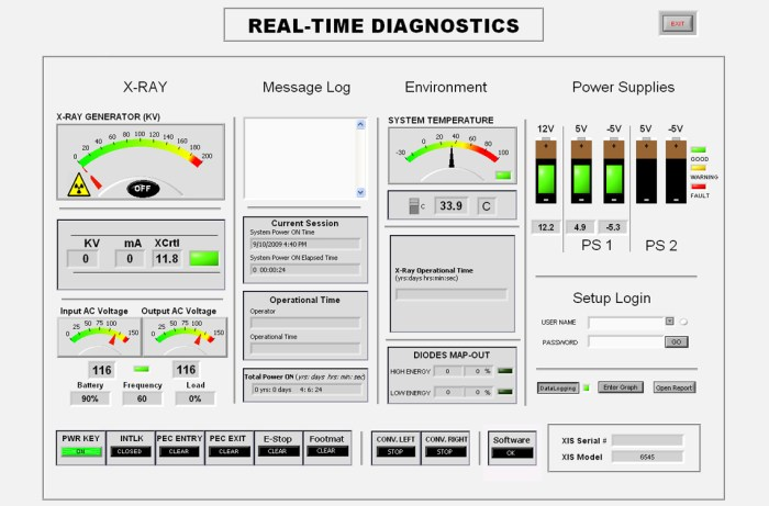 Real-Time Diagnostics