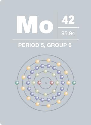 Molybdenum-