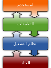 Photo of تعريفات الدرايفرز لكل أجهزة أندرويد USB Drivers