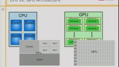 Photo of ???? [مقال] ما الفرق بين GPU و CPU ؟