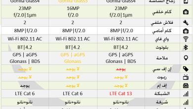 Photo of جدول الفرق بين | ZenFone 3 | Deluxe | Ultra