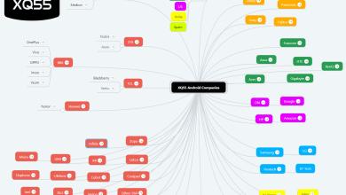 Photo of مقالة | أكبر خريطة ذهنية للشركات الداعمة لأندرويد في العالم