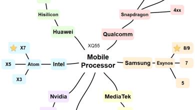 Photo of Snapdragon 845 vs Exynos 9810 vs Kirin 970