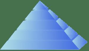 Classic Pyramid Scheme diagram