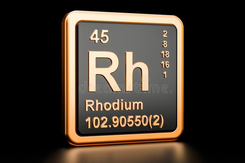 The Rhodium Rodeo