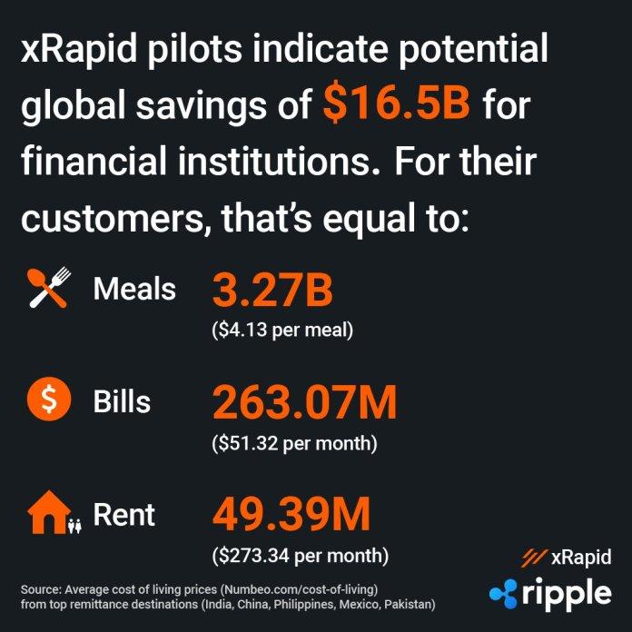 xrapid-savings