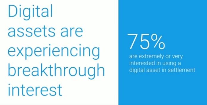 slide about breakthrough interest
