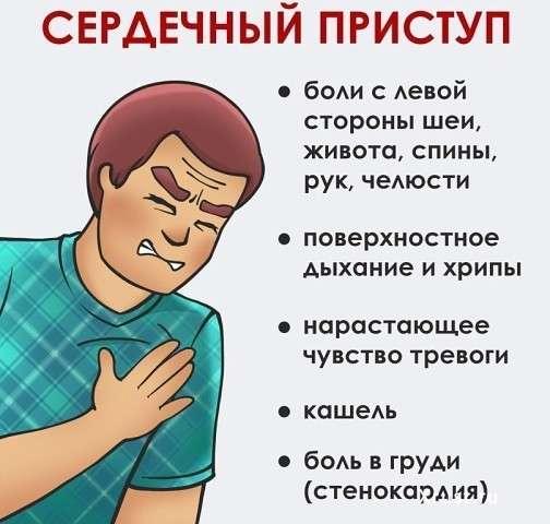 Сердечный приступ как различить и что делать?