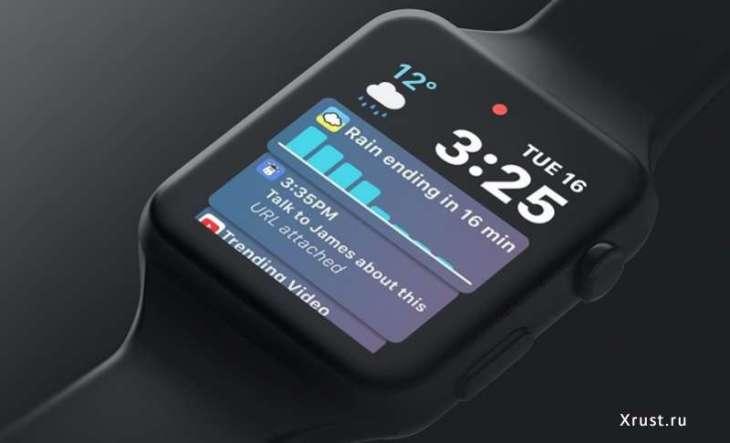 Apple Watch научили предвидеть приближение болезни Паркинсона