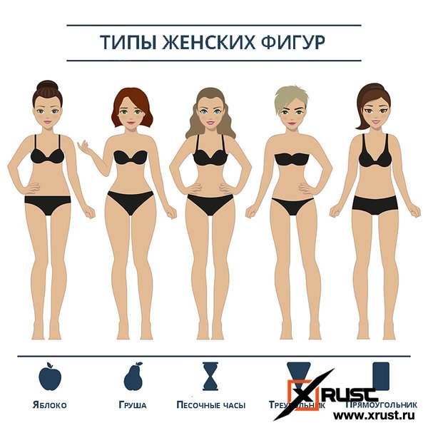 Пять типов женской фигуры