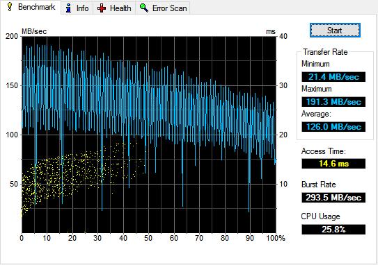 2016-12-11-13_26_02-hd-tune-2-55-hard-disk-utility