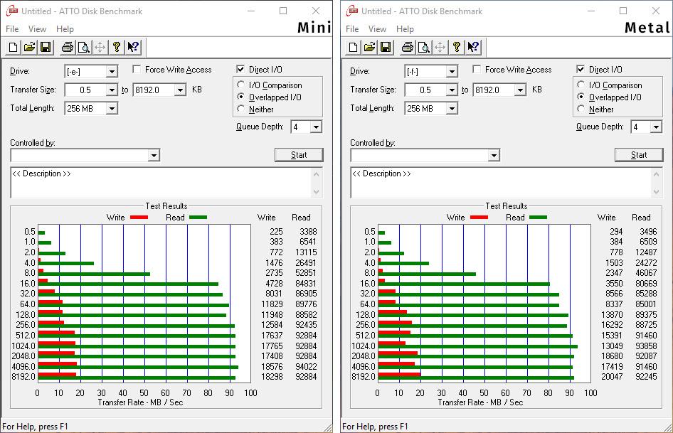 Toshiba TransMemory U363 / U364 128GB USB drive review - Review