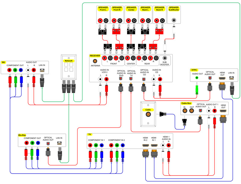 ht wiring diagram wiring get image about wiring diagram ht wiring diagrams ht auto wiring diagram database