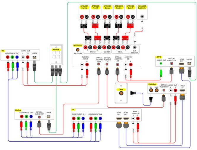 dimmer panel wiring diagram dimmer image wiring wiring diagram theater system dimmer panel wiring discover your on dimmer panel wiring diagram