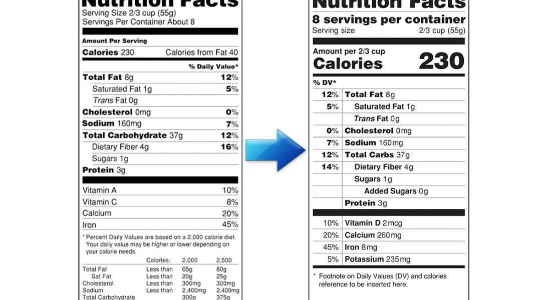 FDA Commissioner Clarifies the New Nutrition Facts Labeling Requirements for Food Companies
