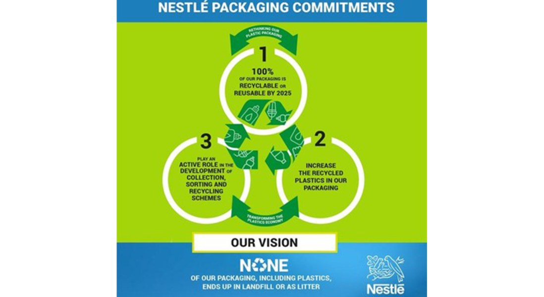 Nestlé Launches Sustainability Initiative to Attract Millennials