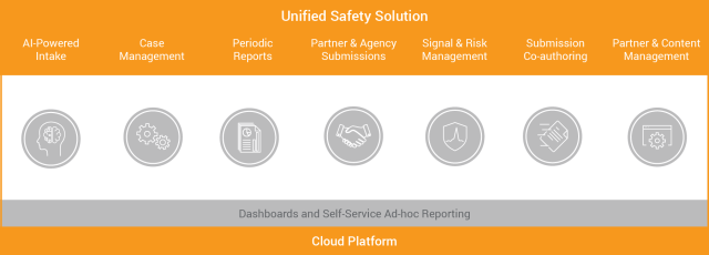 Unified Safety System