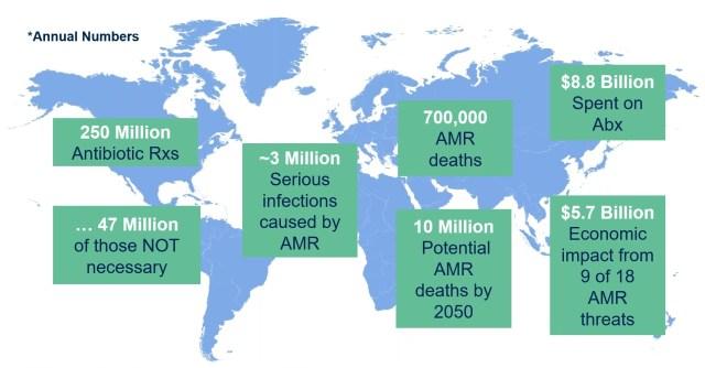 Global Incidence of AMR
