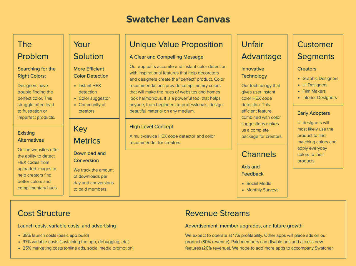 How To Create A Lean Canvas A Step By Step Guide