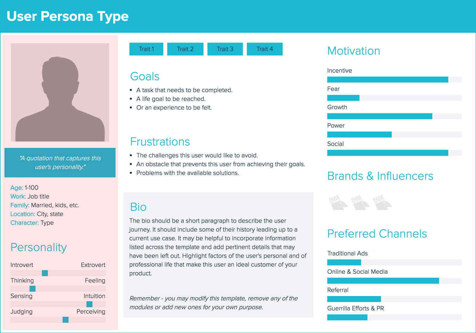 How To Create A User Persona A Step By Step Guide