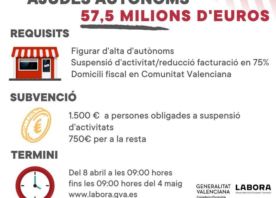 Obert el termini per sol·licitar les ajudes als autònoms per part de la Generalitat