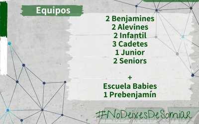 El Nou Bàsquet Xàtiva presumeix del seu potencial per a la pròxima temporada