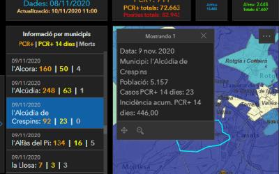 L'Ajuntament de L'Alcúdia Crespins informa de les últimes dades oficials de la COVID a la població
