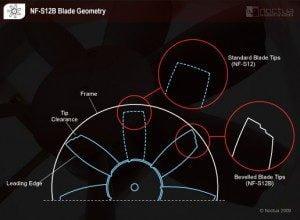 nf_s12b_blade_geometry-300x220-6985582-5730212