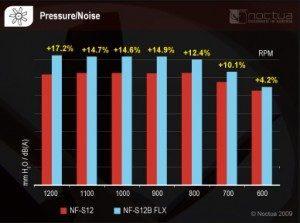 nf_s12b_nf_s12_pressure-300x223-7177760-8727333