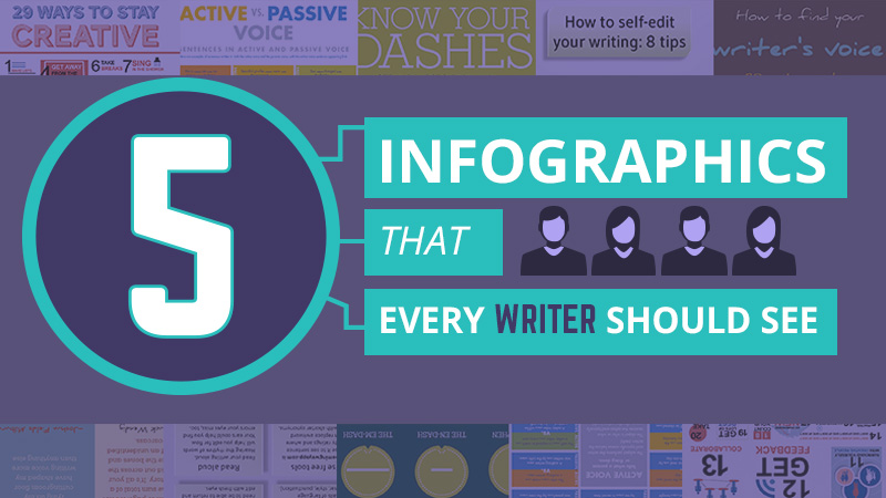 Infographics for writers