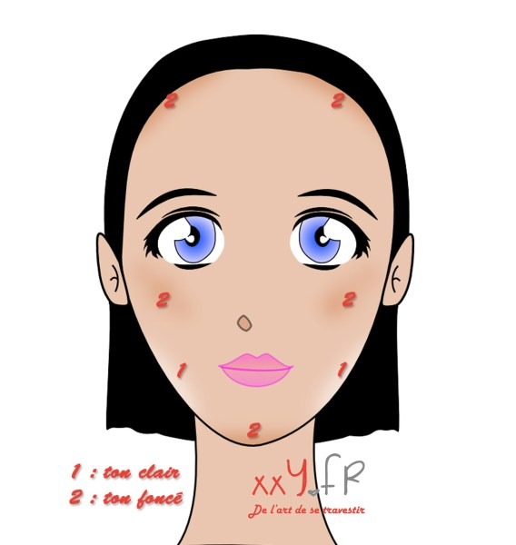 visage triangle contouring