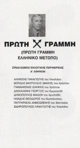 Εθνικές εκλογές του 2000. Στην 'Πρώτη Γραμμή', μαζί οι Κώστας Πλεύρης και Μάκης Βορίδης