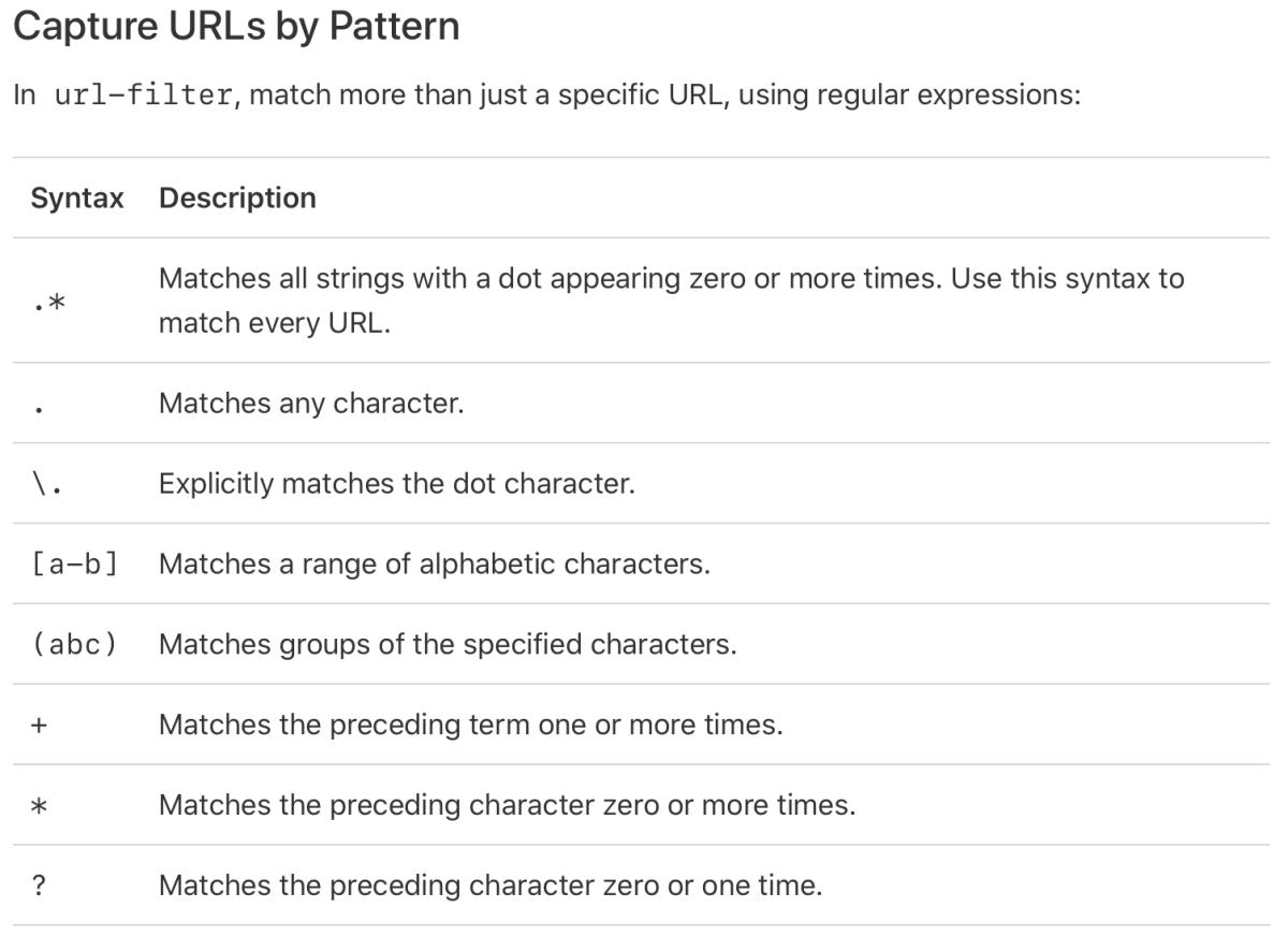 url-filter 에 적용할 수 있는 regular expression