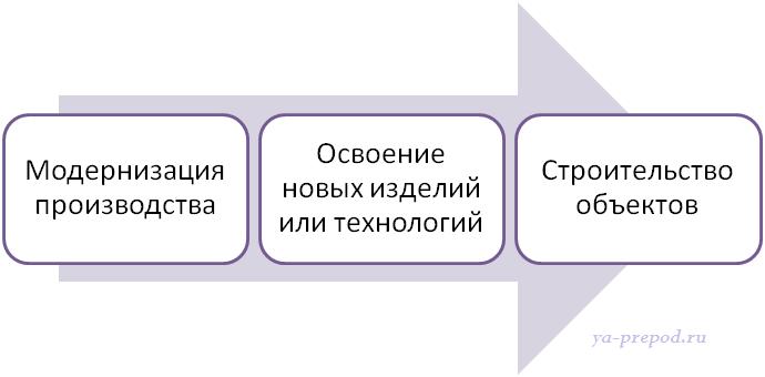 Матричная структура Лекция 7 часть 5 Цели проектной структуры