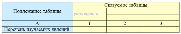 Статистические таблицы макет